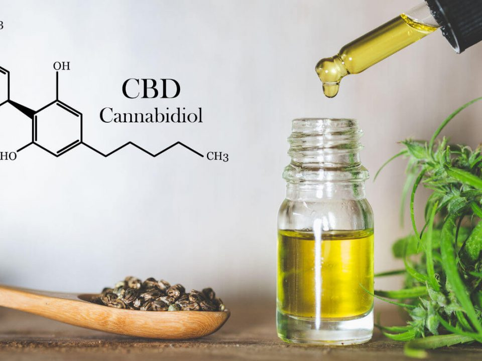 Best CBD Wholesale Tulsa premium wholesale cbd Tulsa