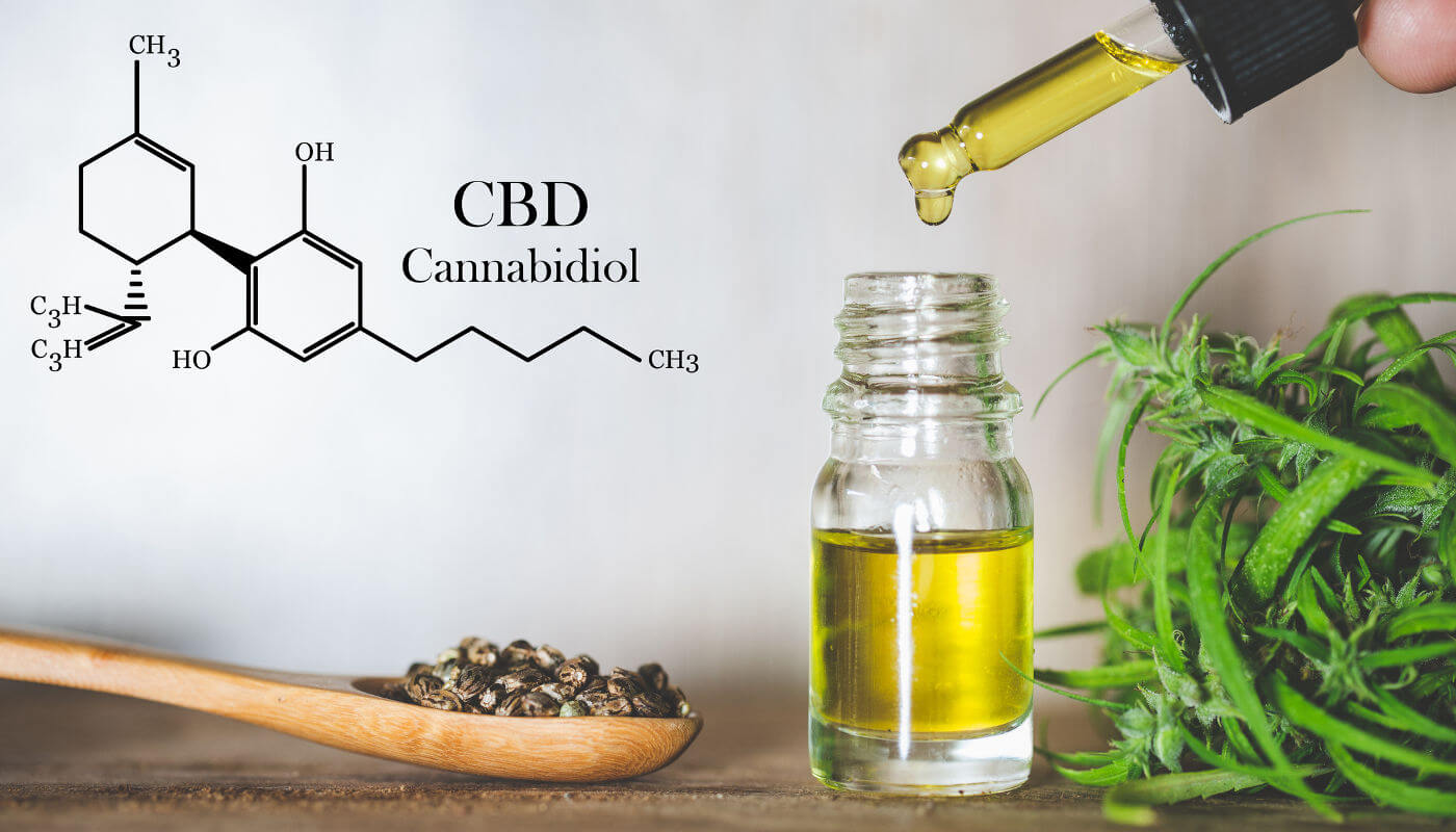 Best CBD Wholesale Tulsa Poteau - what can be cured with CBD