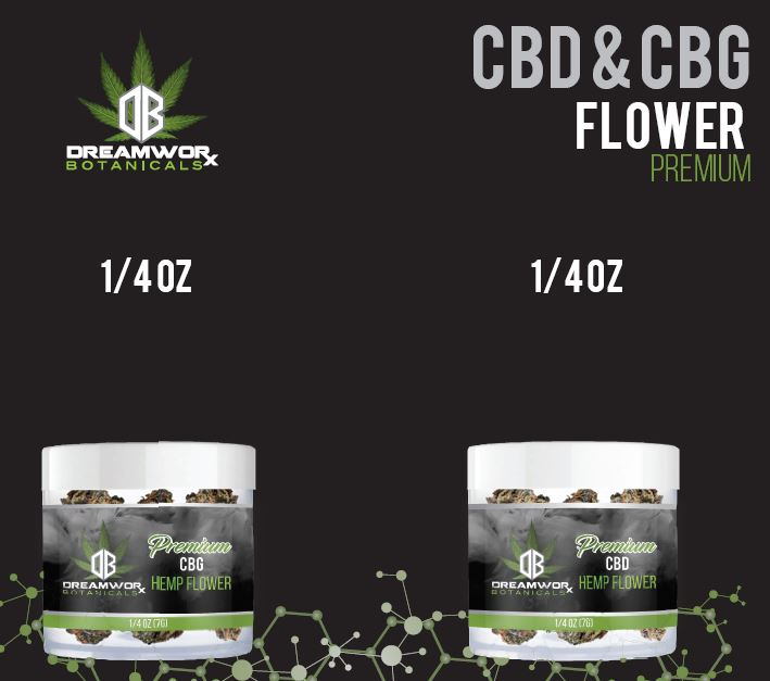 CBG wholesale Tulsa - what is cbg flower and what does cbg do?